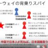 【驚愕!】これが日本国籍乗っ取りの証拠です!【深田萌絵】スパイ天国って本当なんで